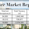 Office market picks up steam