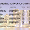 Brickell condo development may slow