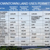 2,700 affordable housing units targeted for downtown Miami