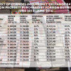 Currency exchange rates slow Miami luxury realty sales