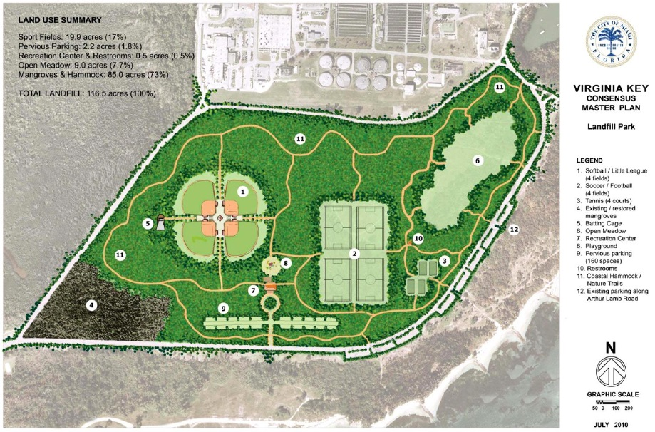 Miami may kick-start sports park on Virginia Key landfill