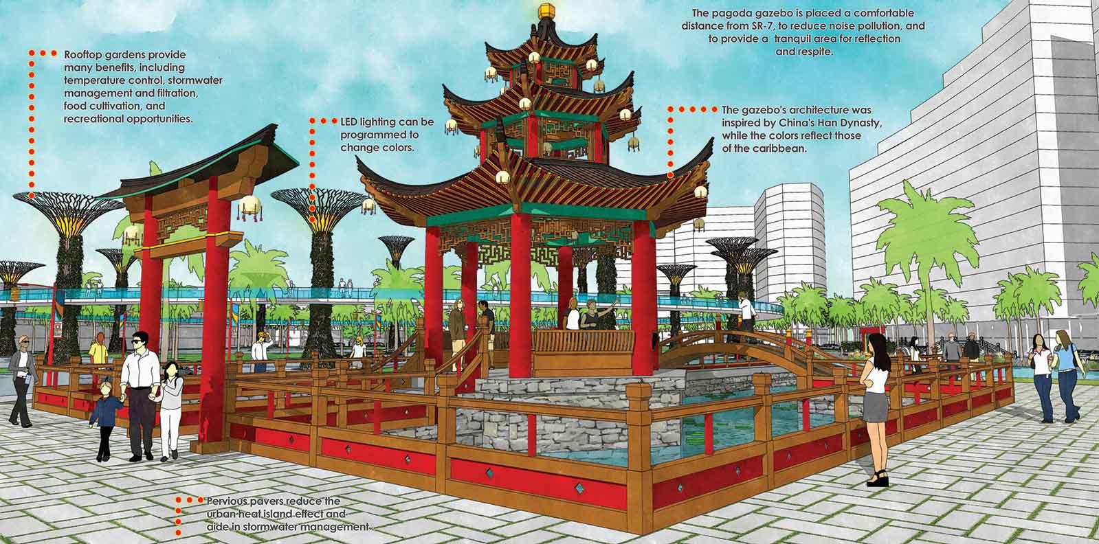 North Miami moves closer to Chinatown architectural plan