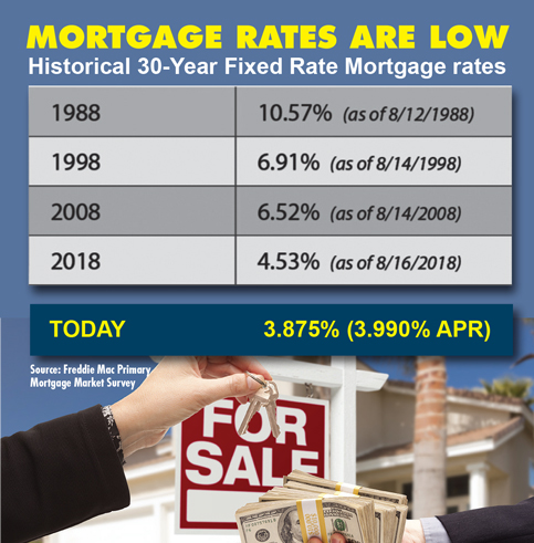 Fed's rate cuts ignite mortgage industry, real estate